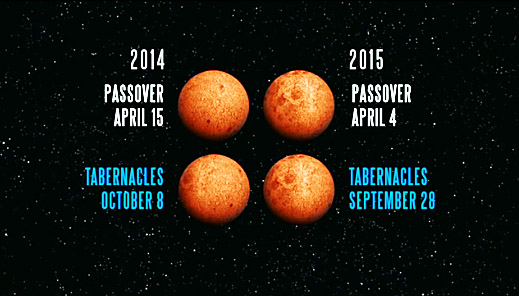 Blood moons. From WND/Mark Biltz.