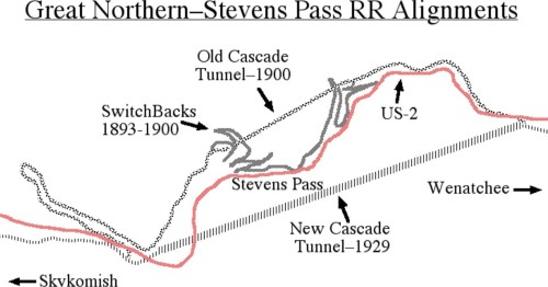 Old and New Cascade Tunnels From Wikipedia